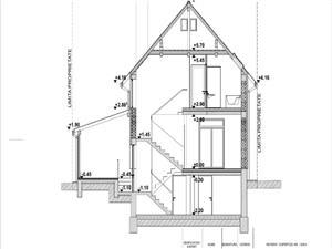Casa intabulata de vanzare la Sura Mare
